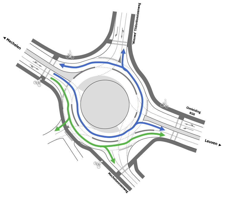 Rotonde vanuit Mechelen