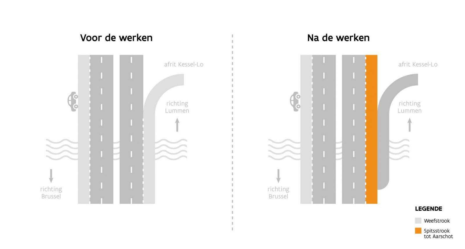 Verbreding viaduct Wilsele schematisch - Leuven Noord